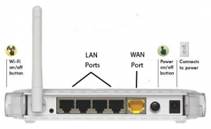 routers3